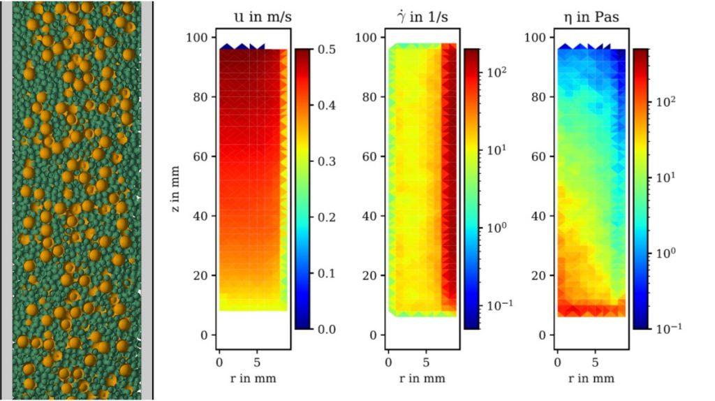 Figure 1: From: Haustein, M. A., Zhang, G., Schwarze, R.: Segregation of granular materials in a pulsating pumping regime, Granular Matter, 2019.